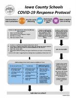 Iowa County COVID-19 Response Protocol_PDF