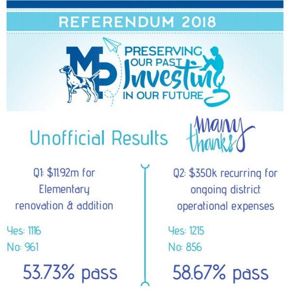225750298fa135 2018 Referendum